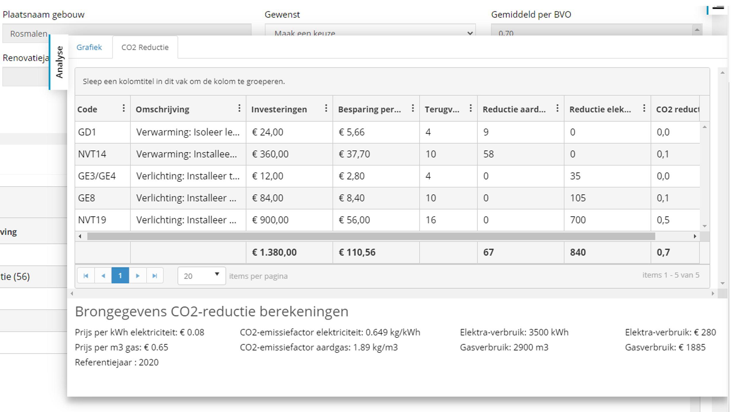 Voorbeeld CO2 Reductieberekening in DMJOP